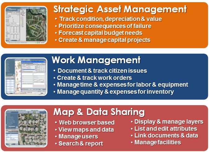 Asset Management System : Risk jason amadori